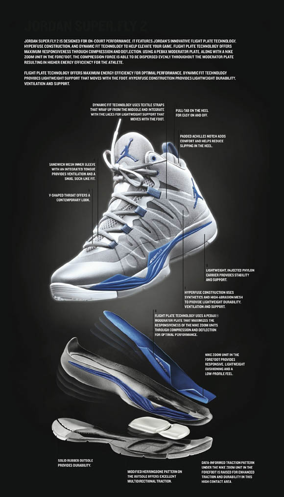 3e04c972a816 Everything You Need to Know About the Jordan Super.Fly 2 - WearTesters