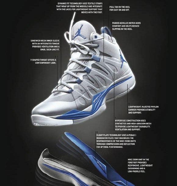 8a90072b03409a Everything You Need to Know About the Jordan Super.Fly 2 - WearTesters