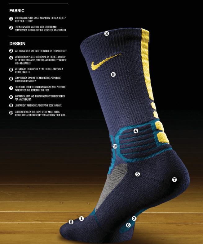 34f42378d5ea Introducing the Nike Hyper Elite Basketball Crew Socks - WearTesters