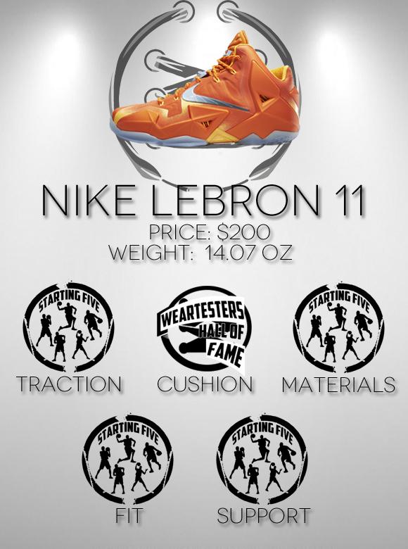5147e8e068f93c Nike LeBron XI (11) Performance Review - WearTesters
