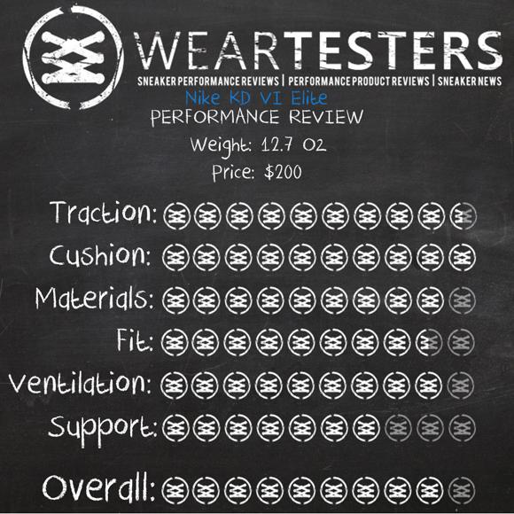 3520487a8cbd6b Nike KD VI Elite Performance Review - WearTesters