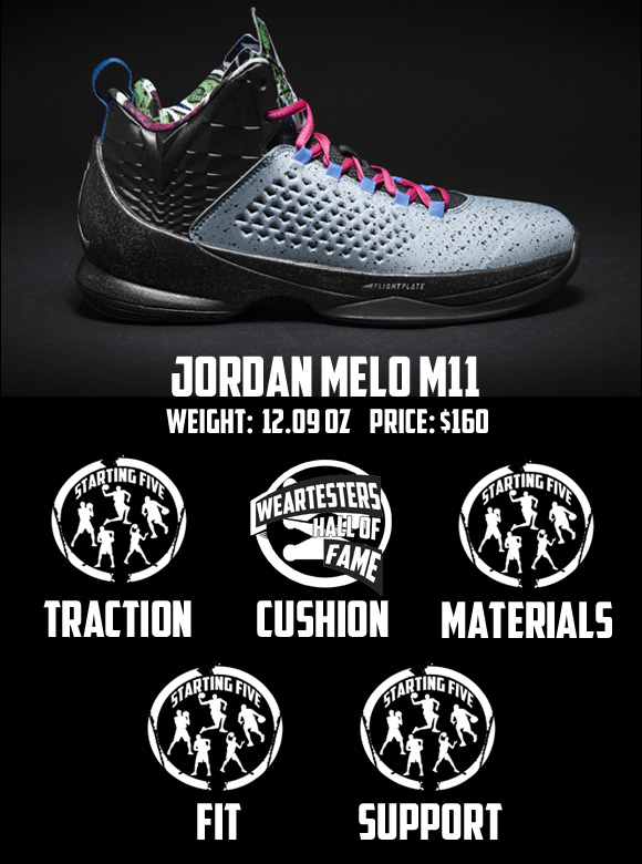 Jordan Melo M11 Performance Review Score