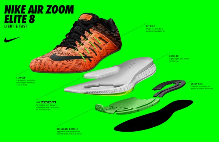 air-zoom-elite-8-breakdown