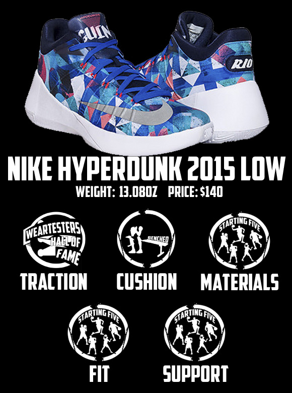 on sale 492f4 adae5 Nike Hyperdunk 2015 Low Performance Review 8 ...