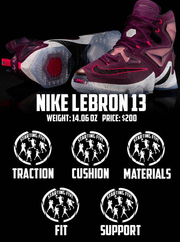 best service c93c7 9c56f Nike LeBron 13 Performance Review Score
