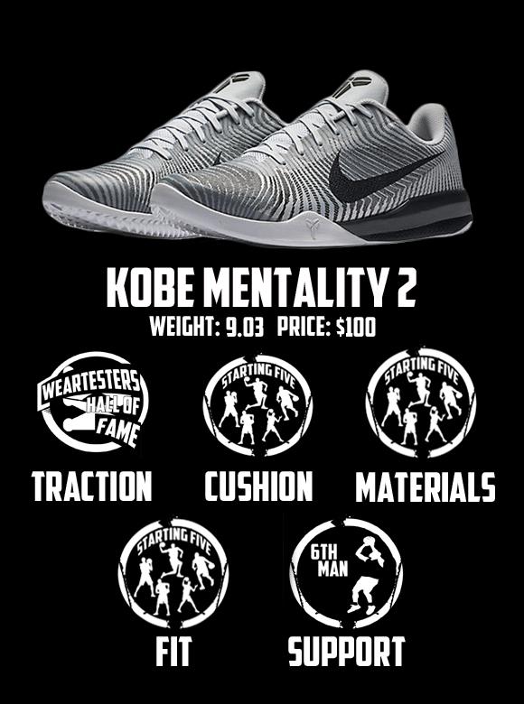 sports shoes b06b7 eb131 ... 2 - Overall Mentality-Score