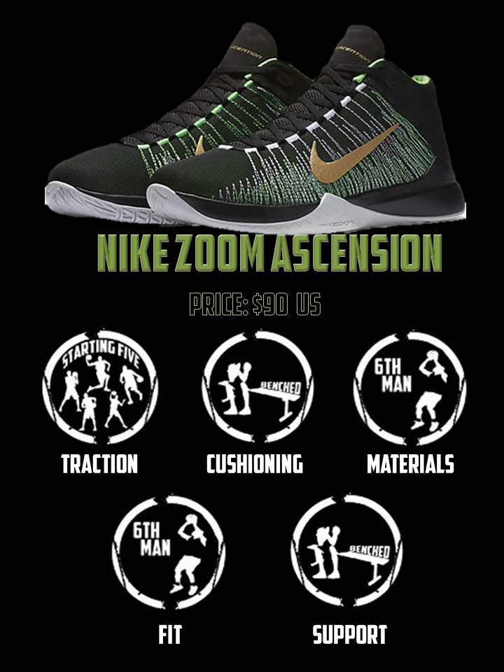 first rate b1916 58fa1 nike zoom ascention performance review 2