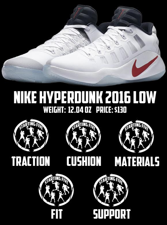 4a1a70b7e672 Nike Hyperdunk 2016 Low Performance Review - WearTesters