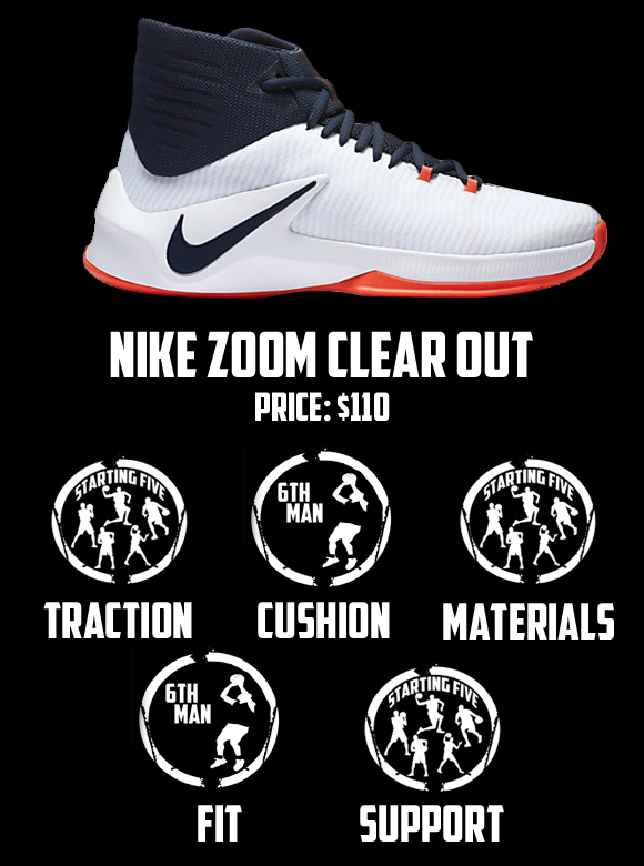 ... official factory sneaker feef5 bdc5a nike zoom clear out performance  review 7 9c10f bb90e ed4de20ad