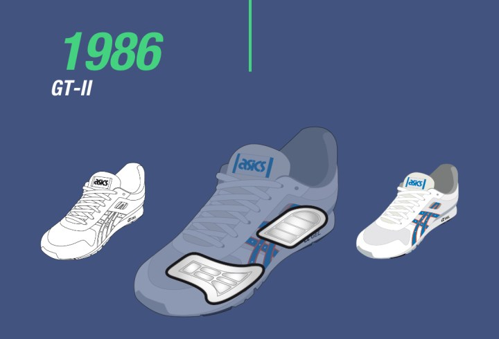 Asics  Latest Pack Celebrates 30 Years of GEL Cushioning - WearTesters c0abbaad9