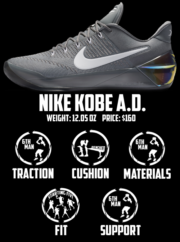 126a9d2bdd9 Nike Kobe A.D. Performance Review - WearTesters