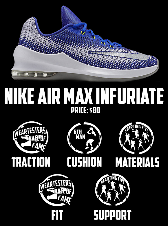 435c6b80a70c ... it may see some signature athletes drop their shoes and lace up a pair.  Don t be fooled by price — the Air Max Infuriate won t make anyone angry.