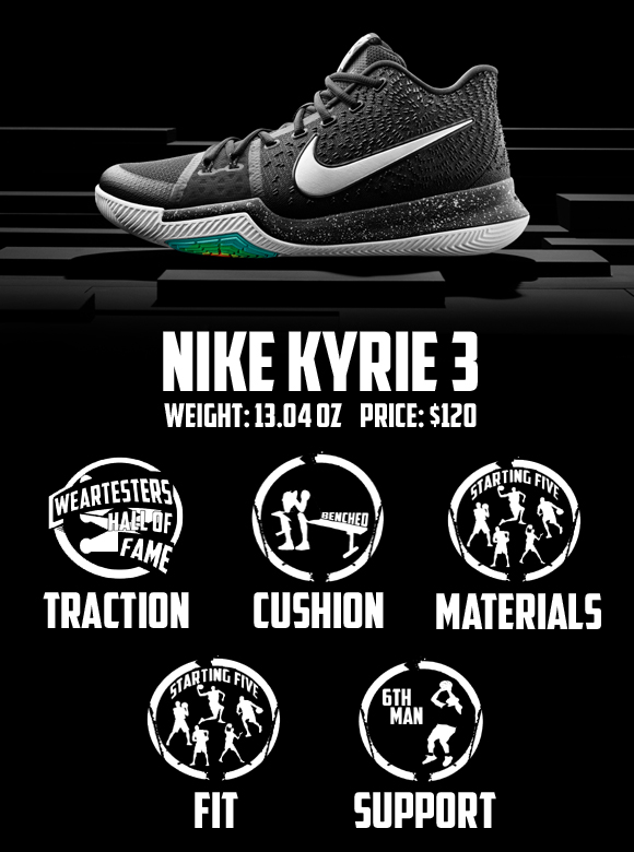 already know what that means for you and the kyrie 3. but if court feel and traction are your only c