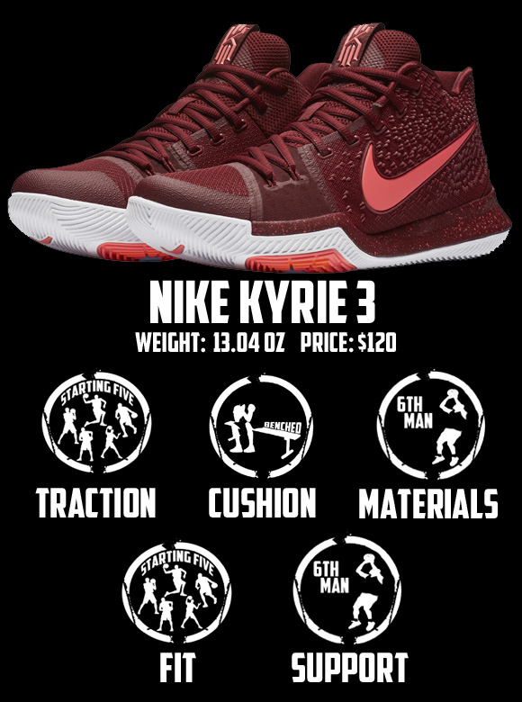 44fbd9d1fc7 Nike Kyrie 3 Performance Review