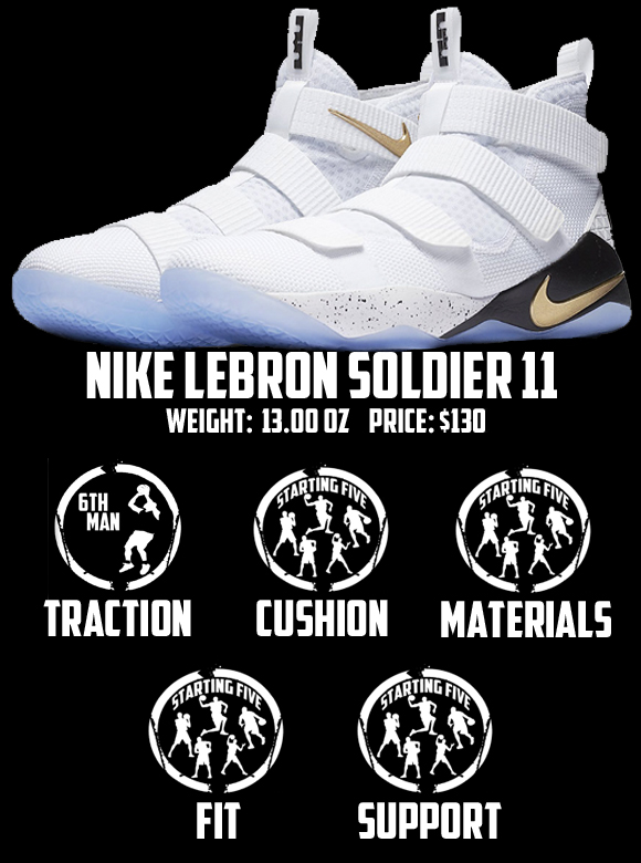 62568f688bef Nike LeBron Soldier 11 Performance Review - WearTesters