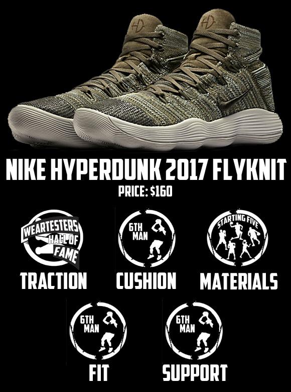 4975696a27b6 nike react hyperdunk 2017 flyknit performance review score - WearTesters