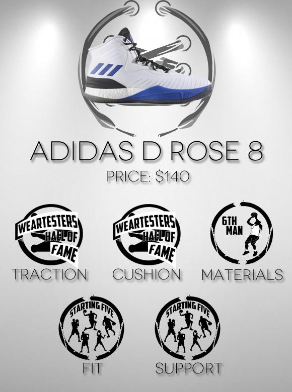 the latest e0435 018d9 adidas d rose 8 performance review scorecard