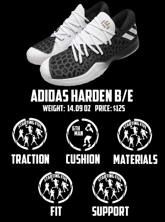 adidas Harden B/E performance review score