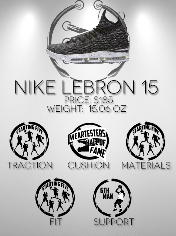 b68b5e735928 Nike LeBron 15 Performance Review - WearTesters