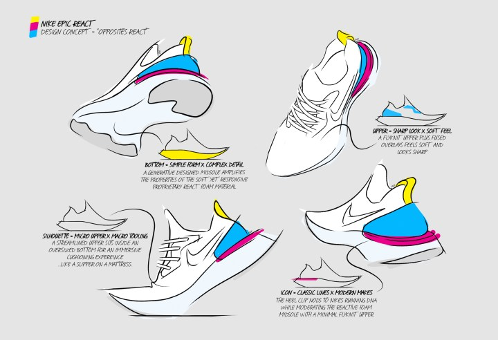 Nike Epic React Flyknit sketch