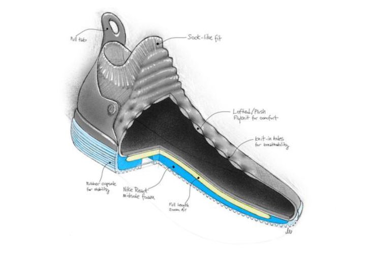 799d5cdd9ebc ... then we can likely expect Kevin Durant to debut his eleventh signature  sneaker on the big stage. kd 11 technology