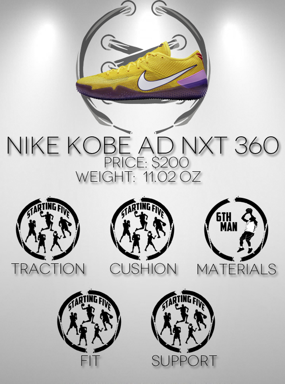 Nike Kobe NXT 360 performance review score
