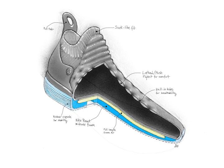 Nike kd 11 sketch