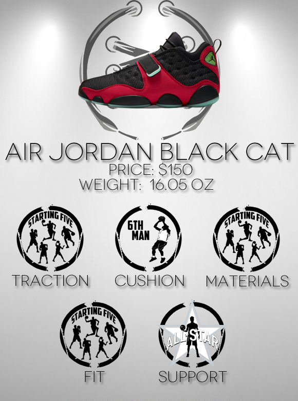 reputable site e302b 9a9c9 ... Air Jordan Black Cat. Feel free to share your thoughts on the shoe  below in the comment section. If you wanted to grab a pair of your own then  there are ...