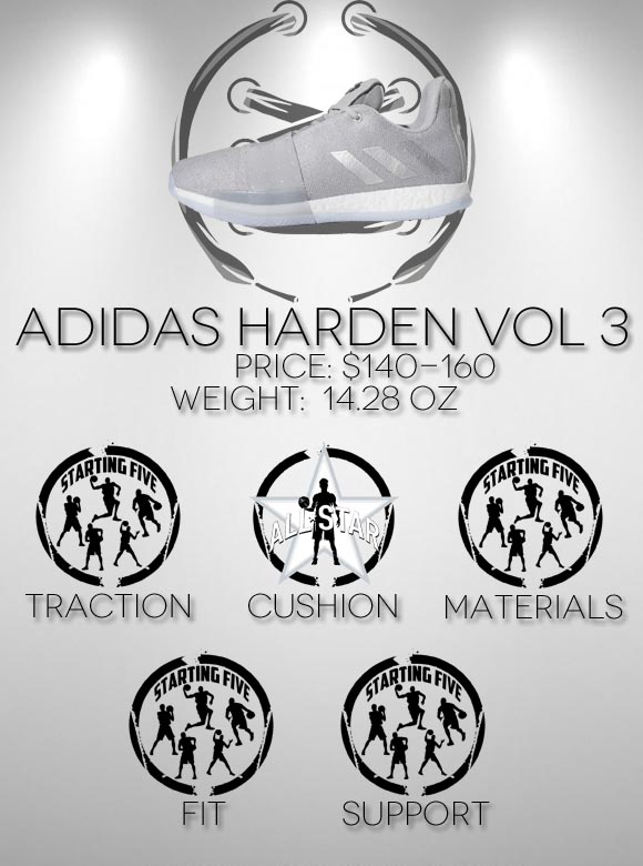 adidas harden vol 3 performance review scores