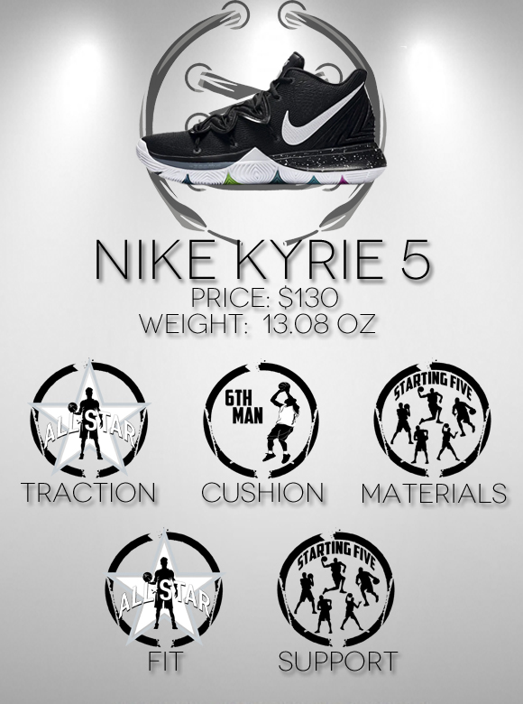1b5cdfc74f8a5 Nike Kyrie 5 Performance Review - WearTesters