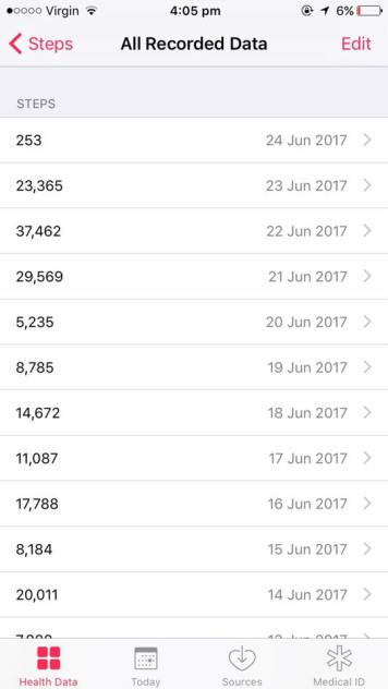 Steps recorded on iPhone on Trip