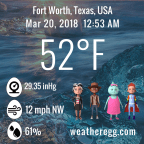 Temperature reading for Fort Worth, Texas using Fahrenheit