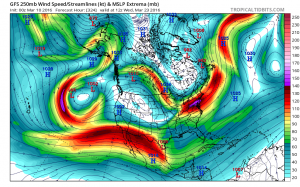 A stronger subtropical jet stream may favor Southern California for precipitation toward mid-March. (NCEP via tropicaltidbits.com)