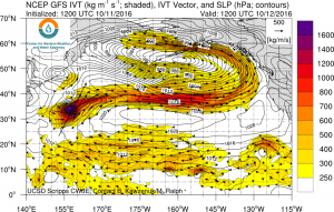 GFS simulation depicting remarkably elongated atmospheric river stretching from the Pacific Ocean near Japan to the far eastern Pacific near California. (Scripps)