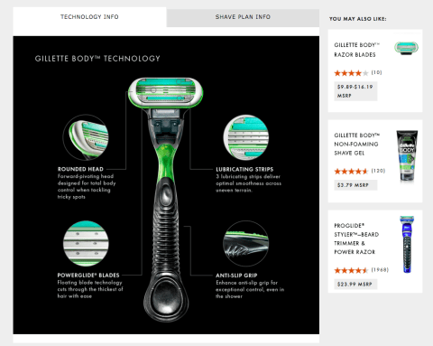 gillette body marketing campaign landing page