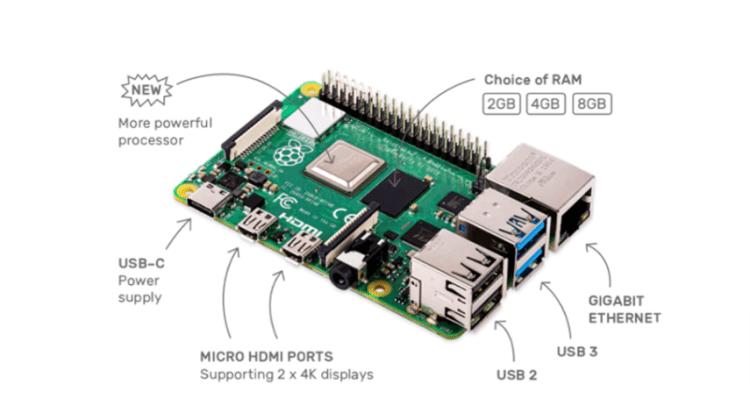 Raspberry Pi 4 Review 2