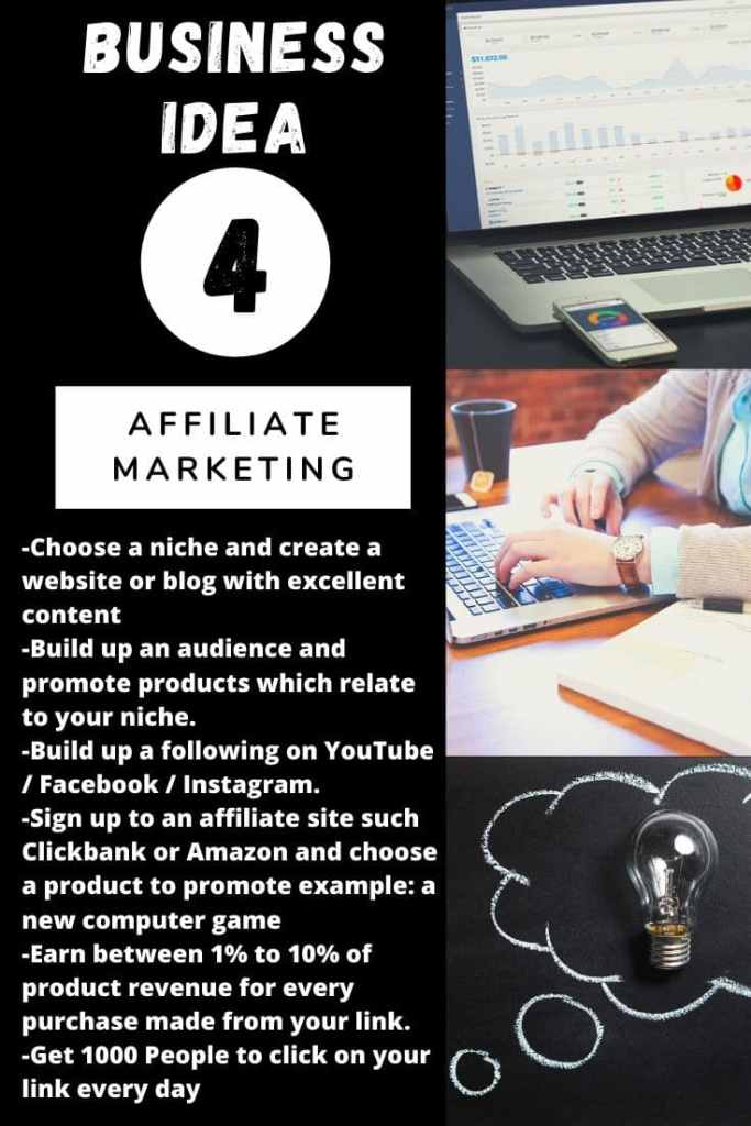 Business idea N°4: Affiliate Marketing