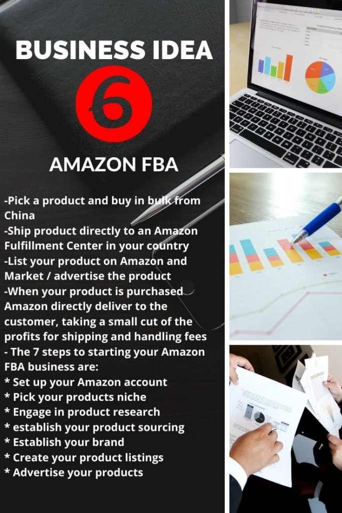 Business idea N°6: Amazon FBA