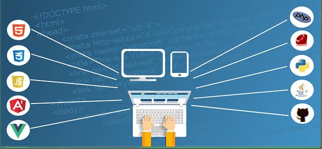 Internet Marketing Solutions web design