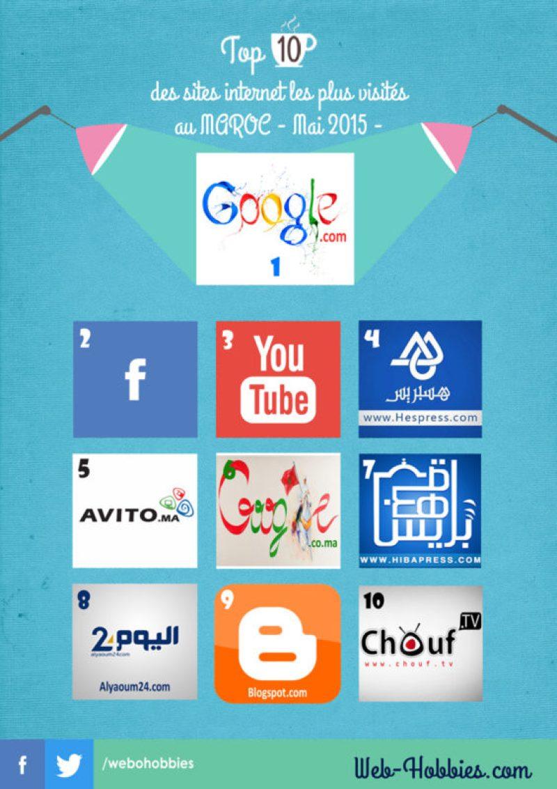 Top 10 sites internet les plus visités au Maroc -Mai 2015-