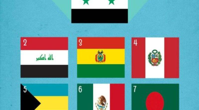 Top 10 des pays qui fréquentent plus les sites pornographiques -Juin 2015-