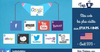 TOP 10 des meilleurs sites web en USA