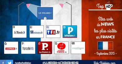 TOP 10 Sites web de news les plus visités en France - Septembre 2015 -
