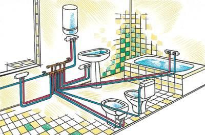 Разводка труб в квартире, в ванной Санкт-Петербург, спб