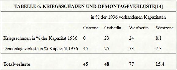 marshall Tabelle 6 Der Marshallplan Schwindel und die Zukunft Europas