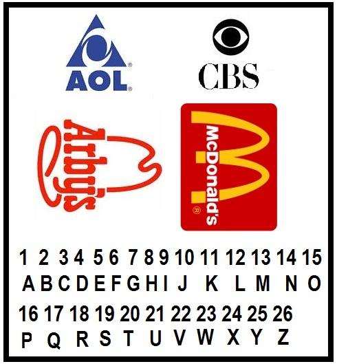 Numerologia: 11, 13 e 33, a assinatura Illuminati / maçonica