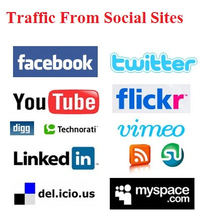 Traffic from social sites to increase alexa ranking