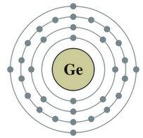 germanium-svg