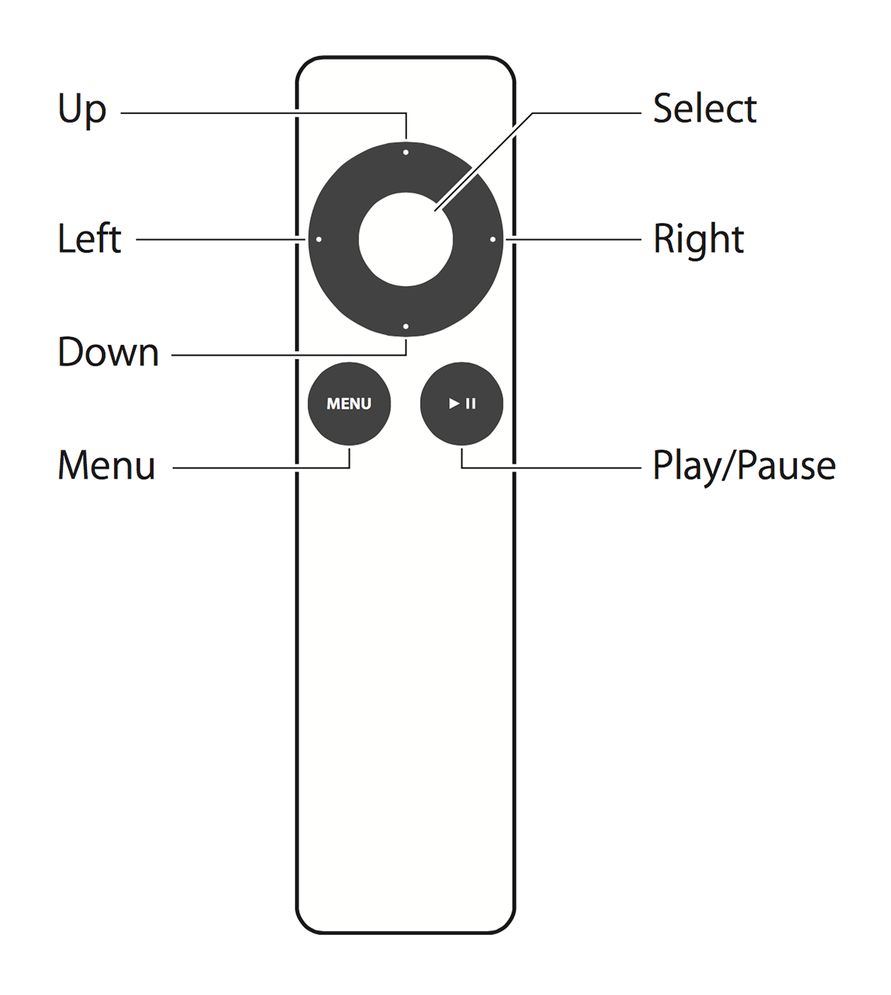 Aluminium Apple Remote
