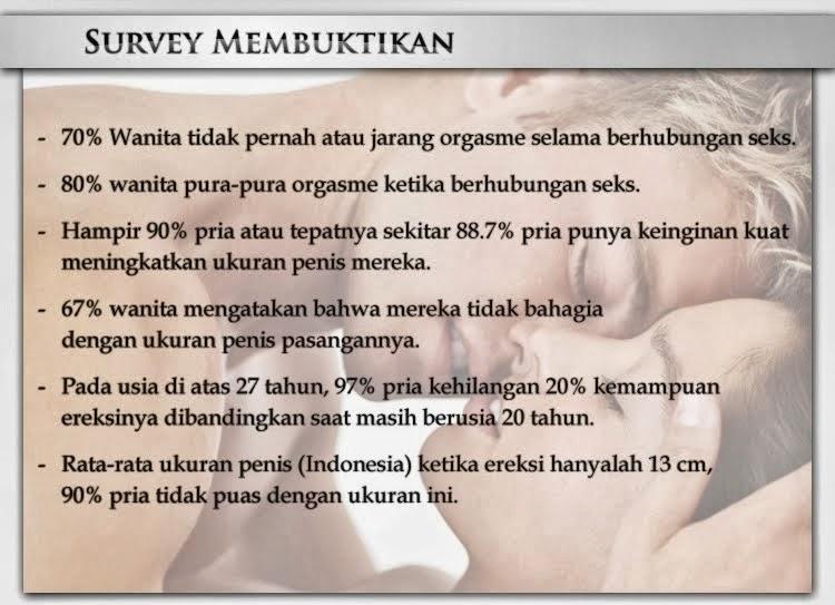 survey-vimax-asli-central-vimax-obat-asli